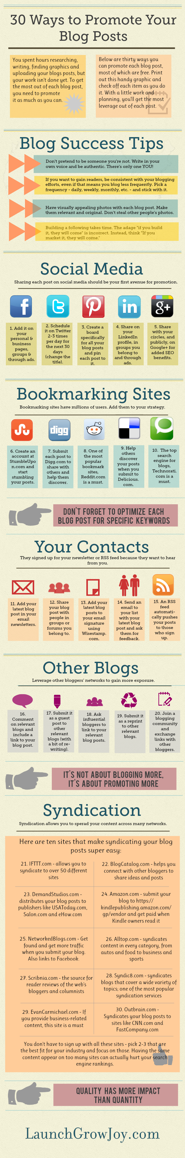 Market Your Blog Posts
