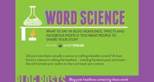 Words that Get Your Blog Posts Shared More